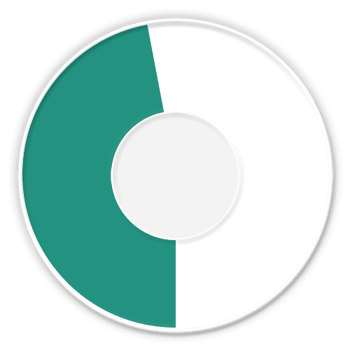 Pie chart filled in 47 percent